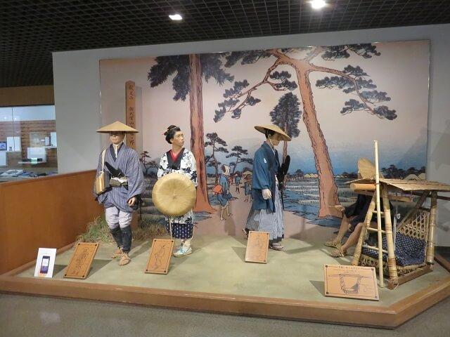 豊橋市二川宿本陣資料館の江戸時代の旅風景