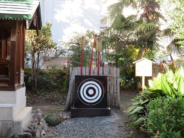 名古屋大須の三輪神社の矢場あと