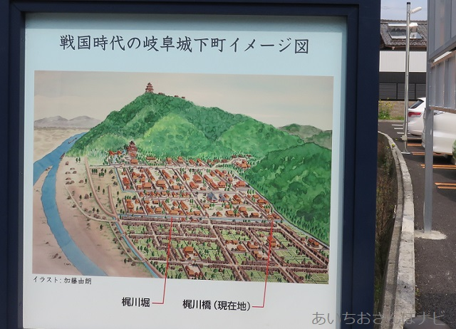 岐阜市梶川堀のイメージ図