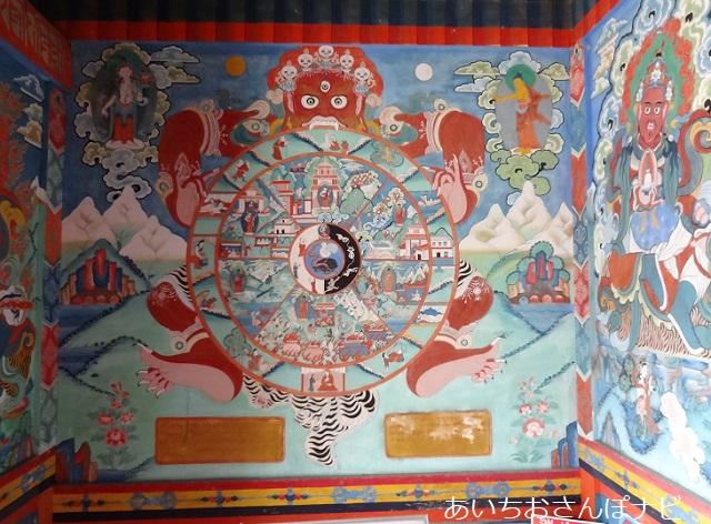 犬山市のリトルワールドのネパール寺院のマンダラ