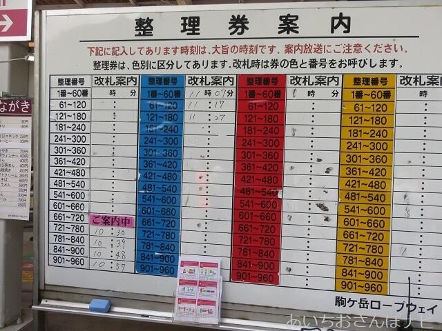 長野県駒ヶ岳のしらび平駅にあるロープウェイの整理券ボード