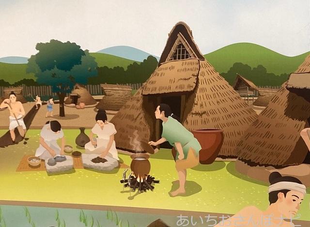清須市のあいち朝日遺跡ミュージアムの弥生時代の絵